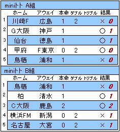 736m結果.JPG