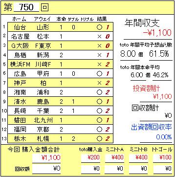 750結果.JPG