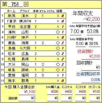 751結果.JPG