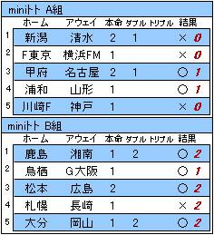 751m結果.JPG