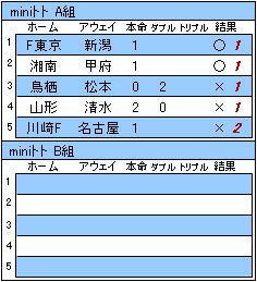752m結果.JPG