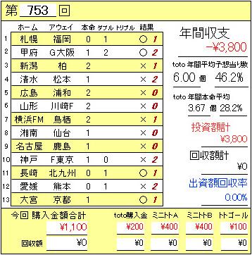 753結果.JPG