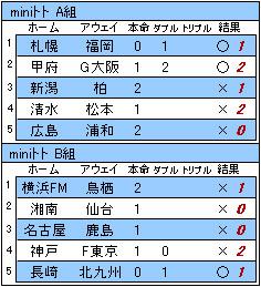 753m結果.JPG