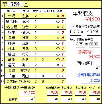 754結果.JPG