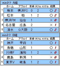 758m結果.JPG
