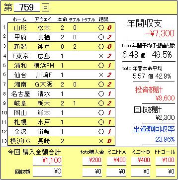 759結果.JPG