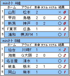 759m結果.JPG