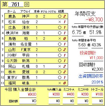 761結果.JPG