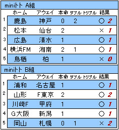 761m結果.JPG