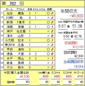 762結果.JPG