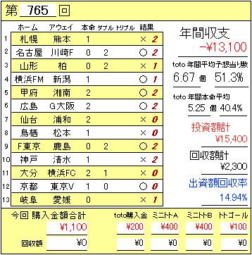 765結果.JPG