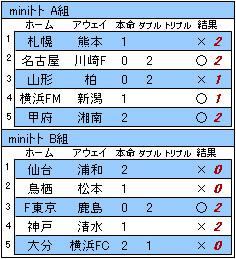 765m結果.JPG