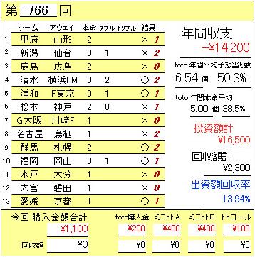 766結果.JPG
