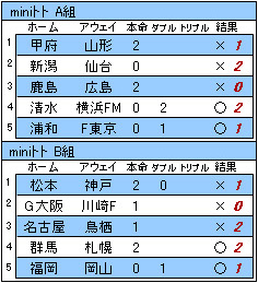 766m結果.JPG