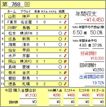 768結果.JPG