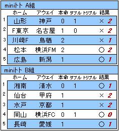 768m結果.JPG