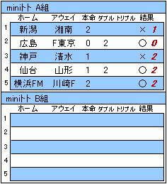769m結果.JPG