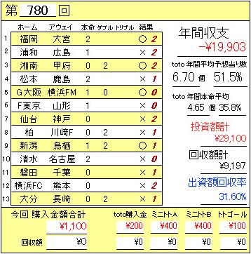 780結果.JPG