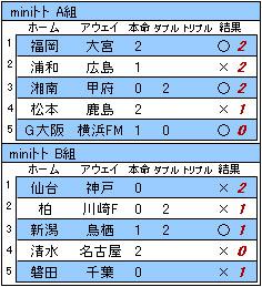 780m結果.JPG