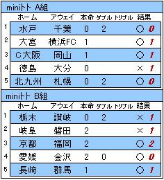 781m結果.JPG