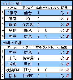 783m結果.JPG