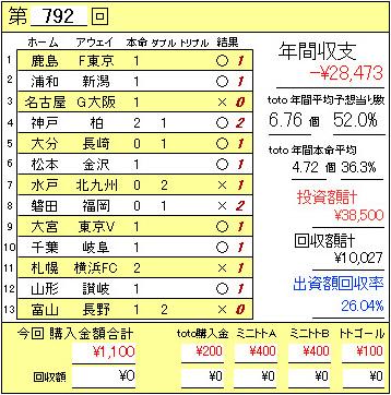 792結果.JPG
