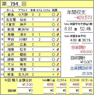 794結果.JPG