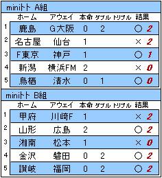 794m結果.JPG