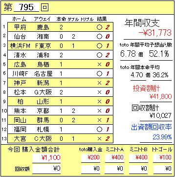 795結果.JPG