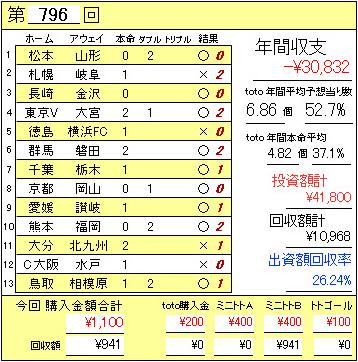 796結果.JPG