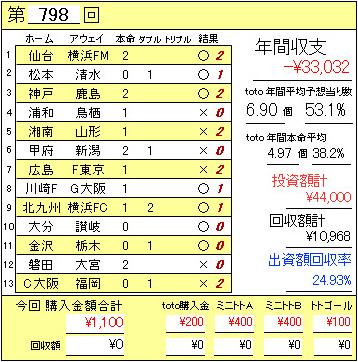 798結果.JPG