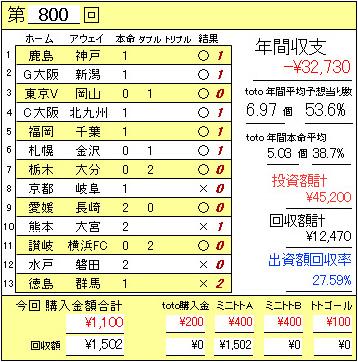 800結果.JPG