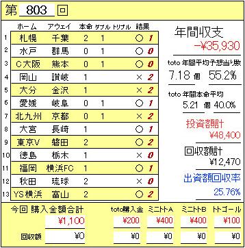 803結果.JPG